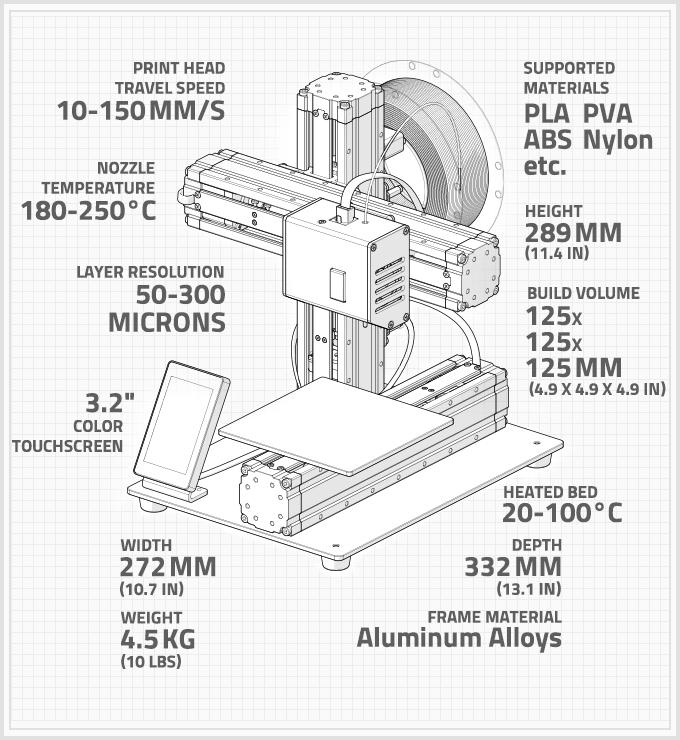 схема с размерами принтера Snapmaker