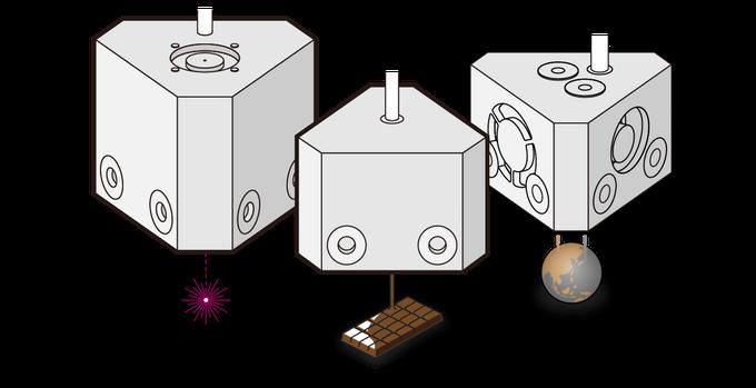 схема возможностей принтера FLUX