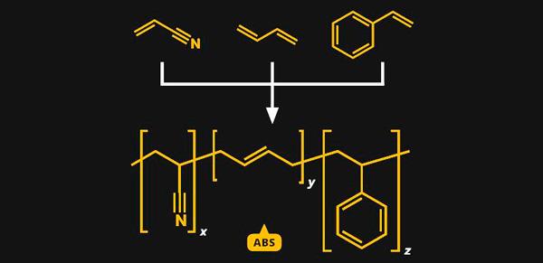 Синтетический каучук (полибутадиен). Источник: Hills Rubber Co.